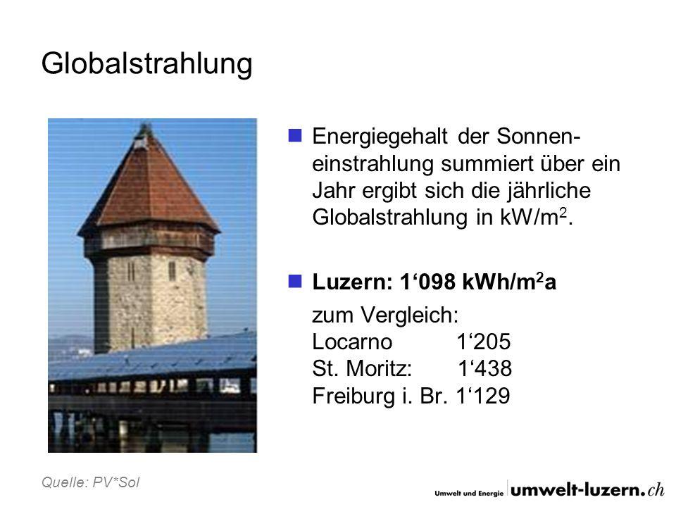 Energie der Gegenwart und Zukunft Photovoltaik__ Dipl. Ing. Andrea Beck Projektleiterin Energie