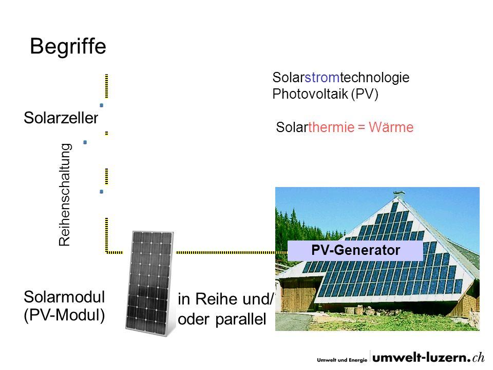 Globalstrahlung Energiegehalt der Sonnen- einstrahlung summiert über ein Jahr ergibt sich die jährliche Globalstrahlung in kW/m 2. Luzern: 1098 kWh/m