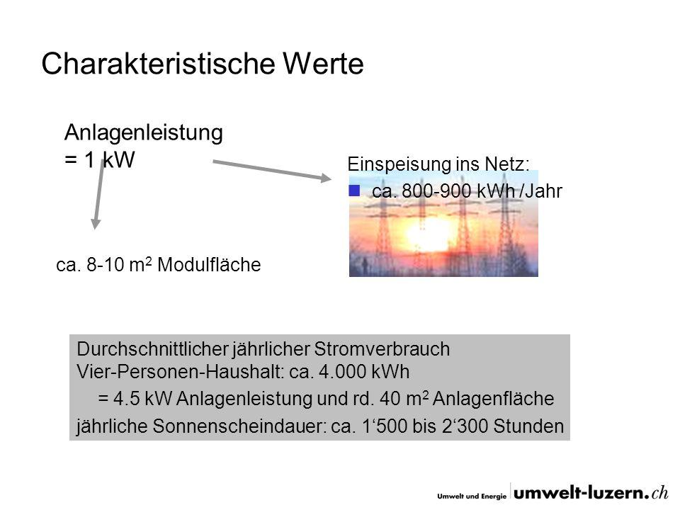 Begriffe Solarzellen Solarmodul (PV-Modul) PV-Generator in Reihe und/ oder parallel Reihenschaltung Solarstromtechnologie Photovoltaik (PV) Solarthermie = Wärme