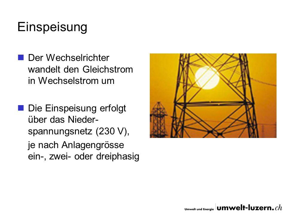 Die Komponenten Montagesystem Feldverteiler Solarkabel Solarmodule Wechselrichter Einspeisezähler
