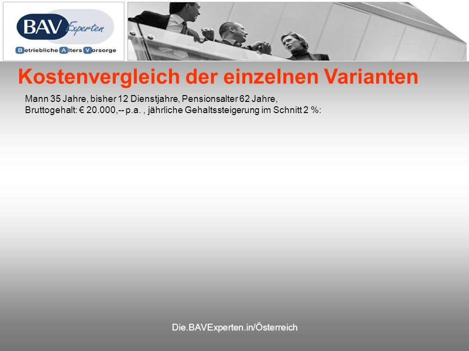 Die.BAVExperten.in/Österreich Mann 35 Jahre, bisher 12 Dienstjahre, Pensionsalter 62 Jahre, Bruttogehalt: 20.000,-- p.a., jährliche Gehaltssteigerung im Schnitt 2 %: Kostenvergleich der einzelnen Varianten