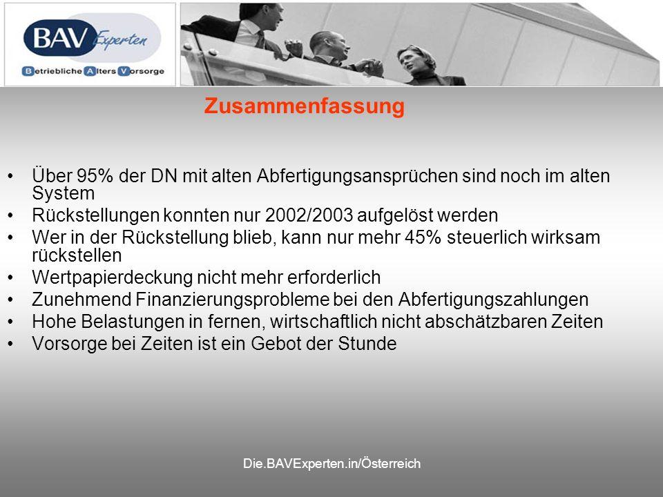 Die.BAVExperten.in/Österreich Zusammenfassung Über 95% der DN mit alten Abfertigungsansprüchen sind noch im alten System Rückstellungen konnten nur 2002/2003 aufgelöst werden Wer in der Rückstellung blieb, kann nur mehr 45% steuerlich wirksam rückstellen Wertpapierdeckung nicht mehr erforderlich Zunehmend Finanzierungsprobleme bei den Abfertigungszahlungen Hohe Belastungen in fernen, wirtschaftlich nicht abschätzbaren Zeiten Vorsorge bei Zeiten ist ein Gebot der Stunde