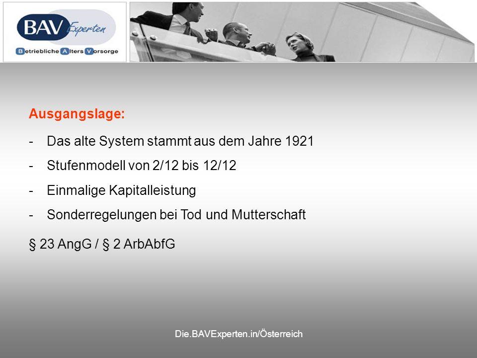 Ausgangslage: -Das alte System stammt aus dem Jahre 1921 -Stufenmodell von 2/12 bis 12/12 -Einmalige Kapitalleistung -Sonderregelungen bei Tod und Mutterschaft § 23 AngG / § 2 ArbAbfG
