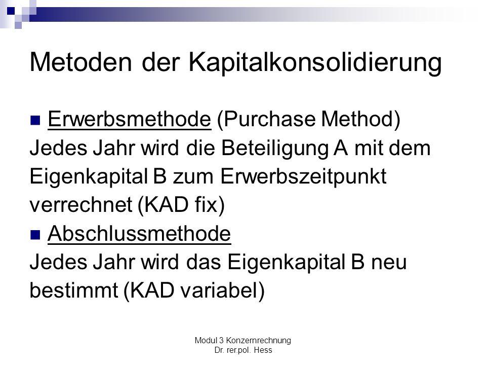 Modul 3 Konzernrechnung Dr. rer.pol. Hess Metoden der Kapitalkonsolidierung Erwerbsmethode (Purchase Method) Jedes Jahr wird die Beteiligung A mit dem