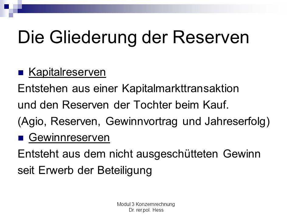 Modul 3 Konzernrechnung Dr. rer.pol. Hess Die Gliederung der Reserven Kapitalreserven Entstehen aus einer Kapitalmarkttransaktion und den Reserven der