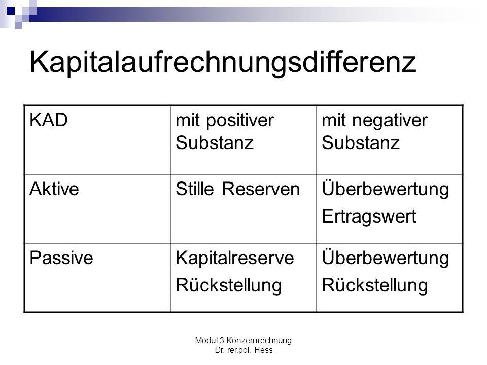 Modul 3 Konzernrechnung Dr. rer.pol. Hess Kapitalaufrechnungsdifferenz KADmit positiver Substanz mit negativer Substanz AktiveStille ReservenÜberbewer