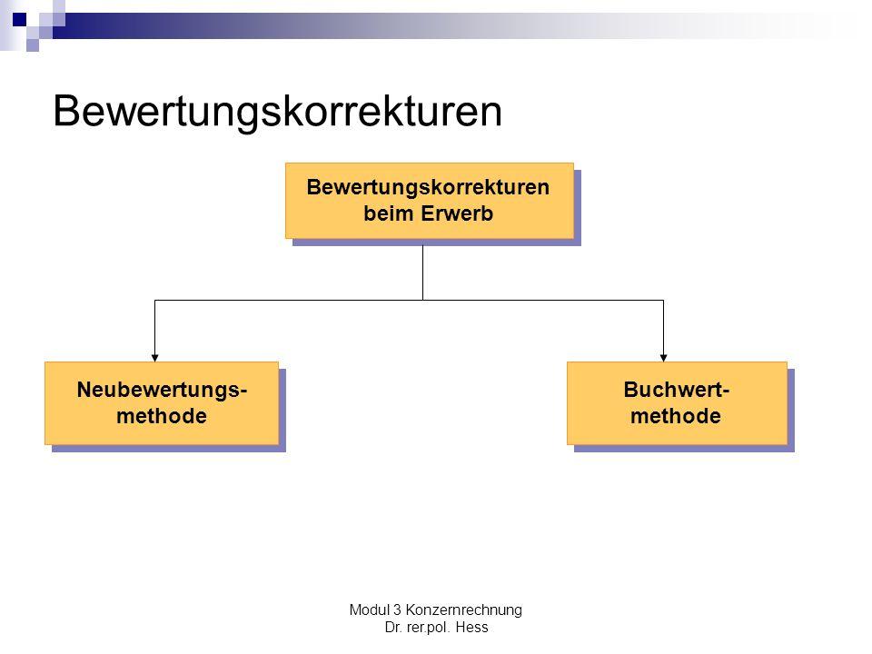 Modul 3 Konzernrechnung Dr. rer.pol. Hess Bewertungskorrekturen beim Erwerb Bewertungskorrekturen beim Erwerb Buchwert- methode Buchwert- methode Neub