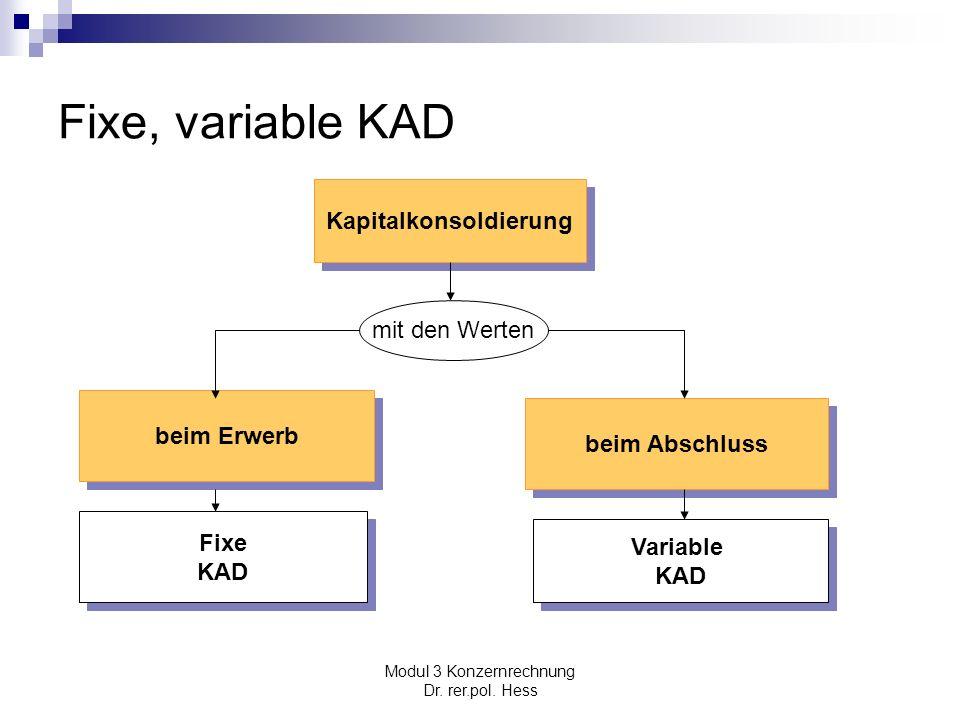 Modul 3 Konzernrechnung Dr. rer.pol. Hess Fixe, variable KAD Kapitalkonsoldierung beim Abschluss beim Erwerb Fixe KAD Fixe KAD Variable KAD Variable K