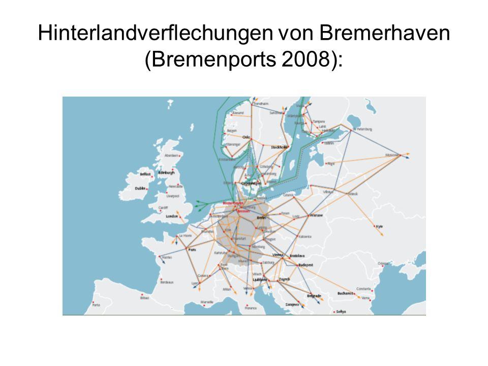 Hinterlandverflechungen von Bremerhaven (Bremenports 2008):