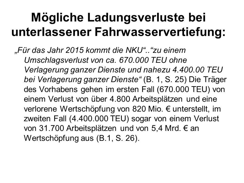 Mögliche Ladungsverluste bei unterlassener Fahrwasservertiefung: Für das Jahr 2015 kommt die NKU..zu einem Umschlagsverlust von ca. 670.000 TEU ohne V