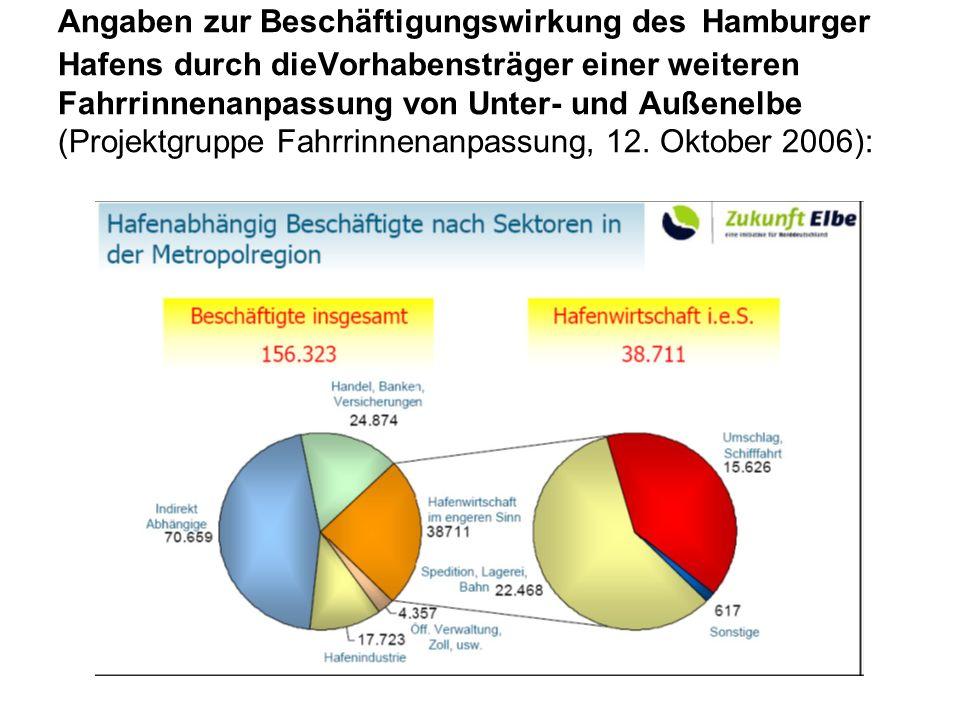 Angaben zur Beschäftigungswirkung des Hamburger Hafens durch dieVorhabensträger einer weiteren Fahrrinnenanpassung von Unter- und Außenelbe (Projektgr