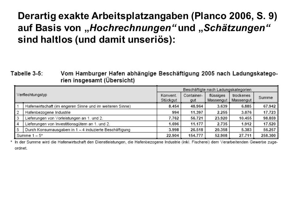 Derartig exakte Arbeitsplatzangaben (Planco 2006, S. 9) auf Basis von Hochrechnungen und Schätzungen sind haltlos (und damit unseriös):