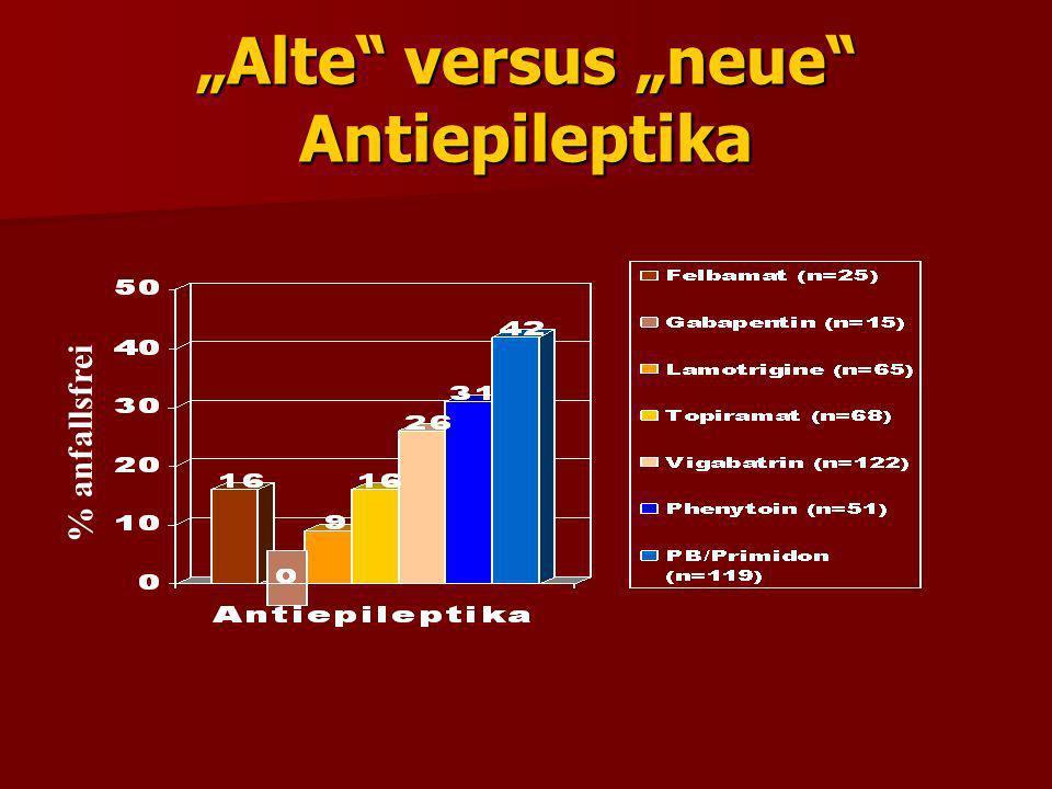Wenn Medikamente nicht wirken Epilepsiechirurgie Epilepsiechirurgie Ketogene Diät Ketogene Diät Vagusnervstimulation Vagusnervstimulation