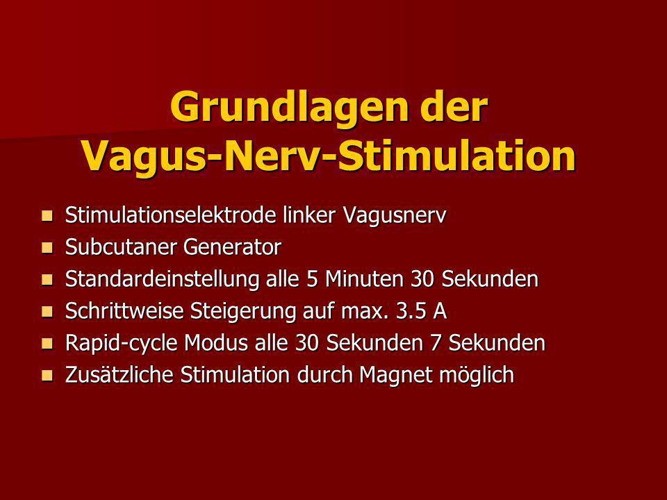 Indikation für Vagus-Nerv-Stimulation Pharmakoresistenz Pharmakoresistenz Keine Möglichkeit eines kurativen epilepsiechirur-gischen Eingriffs Keine Möglichkeit eines kurativen epilepsiechirur-gischen Eingriffs