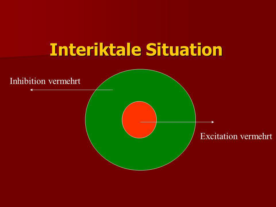 Interiktale Situation Inhibition vermehrt Excitation vermehrt