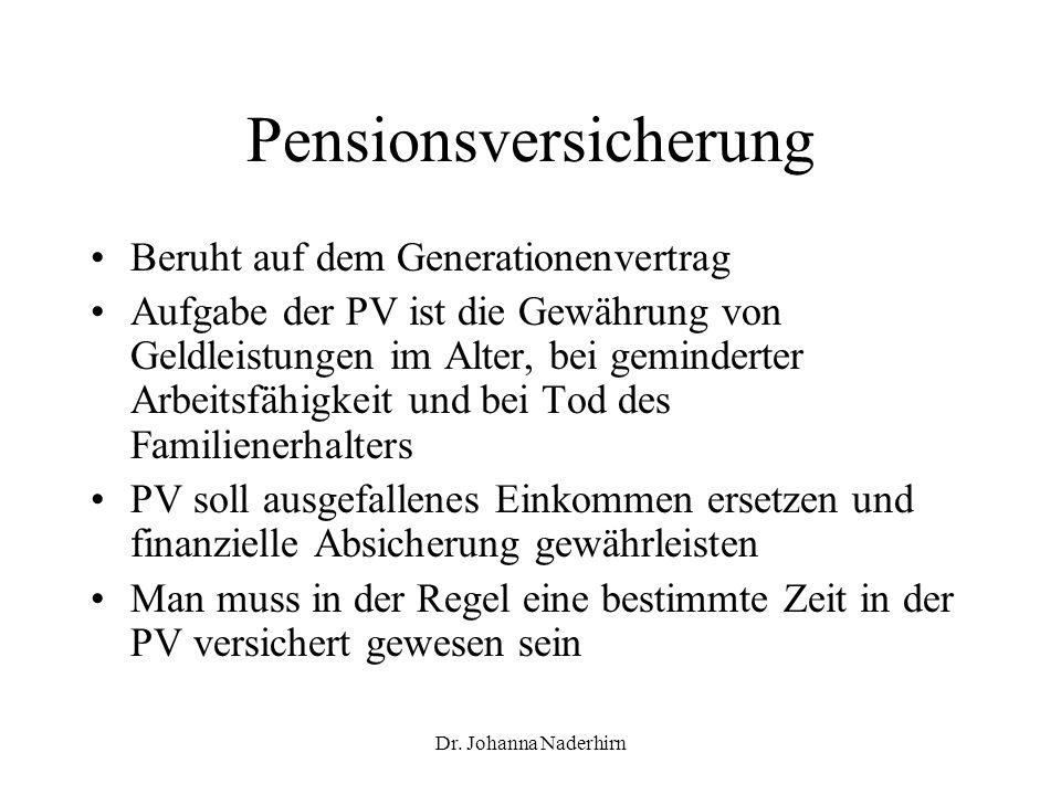 Dr. Johanna Naderhirn Pensionsversicherung Beruht auf dem Generationenvertrag Aufgabe der PV ist die Gewährung von Geldleistungen im Alter, bei gemind