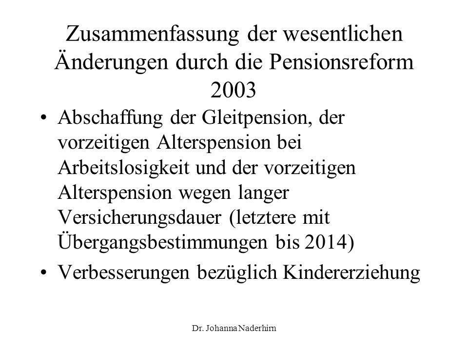 Dr. Johanna Naderhirn Zusammenfassung der wesentlichen Änderungen durch die Pensionsreform 2003 Abschaffung der Gleitpension, der vorzeitigen Alterspe