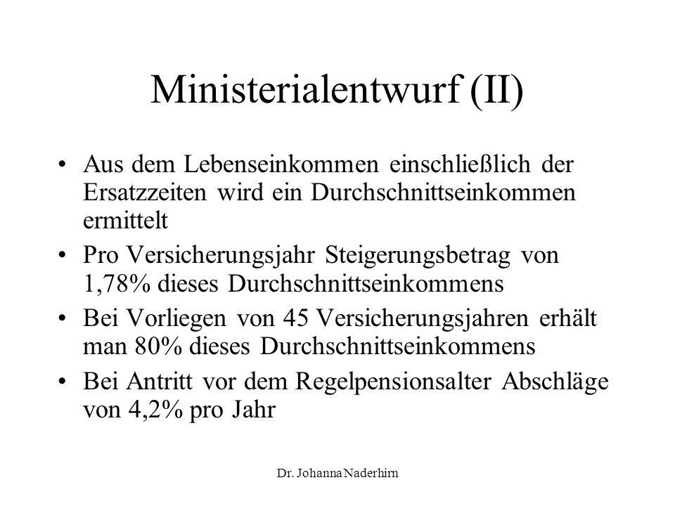 Dr. Johanna Naderhirn Ministerialentwurf (II) Aus dem Lebenseinkommen einschließlich der Ersatzzeiten wird ein Durchschnittseinkommen ermittelt Pro Ve