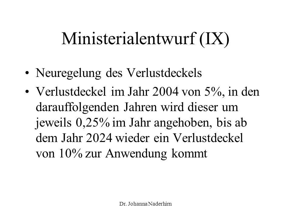 Dr. Johanna Naderhirn Ministerialentwurf (IX) Neuregelung des Verlustdeckels Verlustdeckel im Jahr 2004 von 5%, in den darauffolgenden Jahren wird die