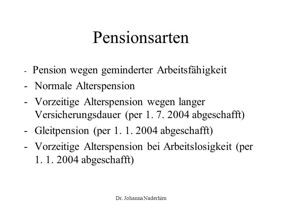 Dr. Johanna Naderhirn Pensionsarten - Pension wegen geminderter Arbeitsfähigkeit -Normale Alterspension -Vorzeitige Alterspension wegen langer Versich