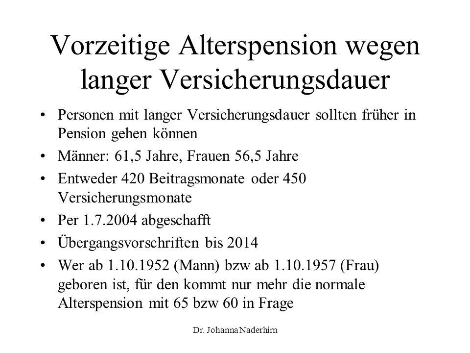 Dr. Johanna Naderhirn Vorzeitige Alterspension wegen langer Versicherungsdauer Personen mit langer Versicherungsdauer sollten früher in Pension gehen