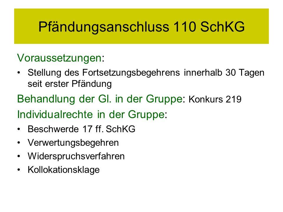 Pfändungsanschluss 110 SchKG Voraussetzungen: Stellung des Fortsetzungsbegehrens innerhalb 30 Tagen seit erster Pfändung Behandlung der Gl.