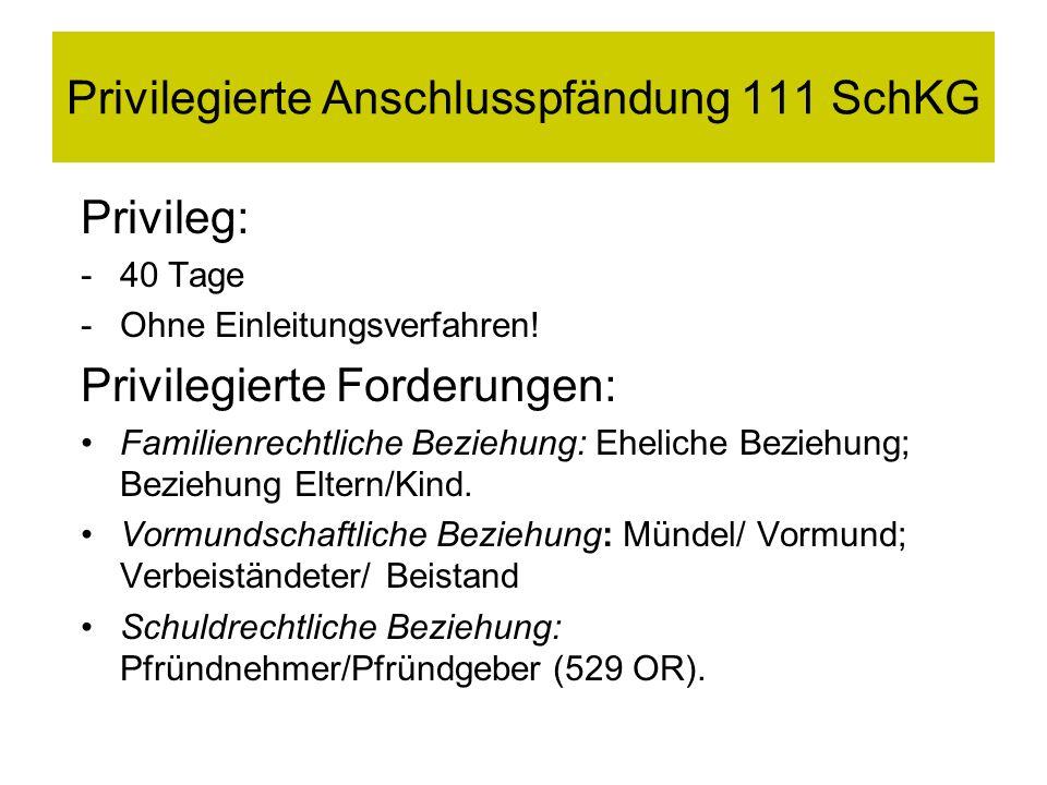 Privilegierte Anschlusspfändung 111 SchKG Privileg: -40 Tage -Ohne Einleitungsverfahren.