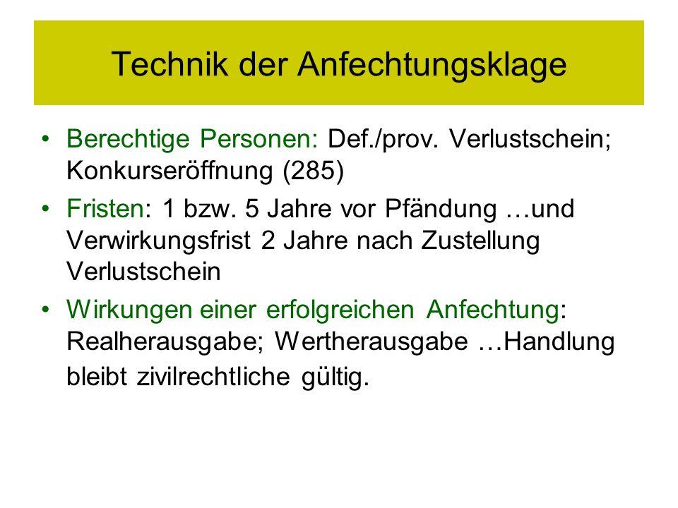 Technik der Anfechtungsklage Berechtige Personen: Def./prov.