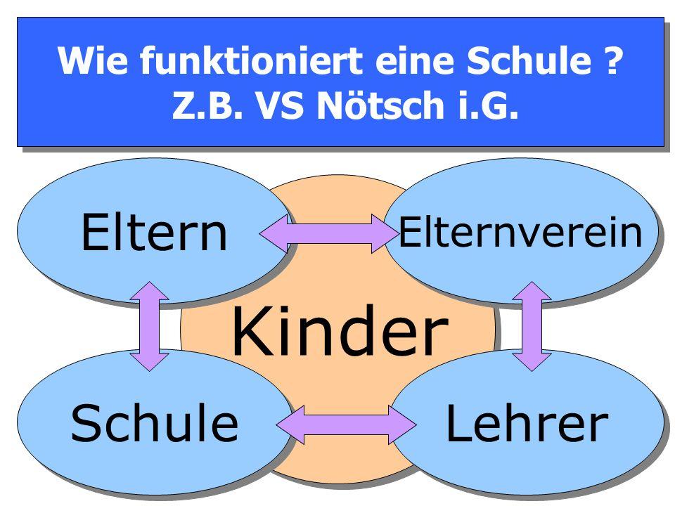 Elternverein HS Nötsch i.G. Kinder Eltern Schule Elternverein Lehrer