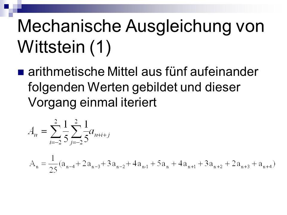 Mechanische Ausgleichung von Wittstein (1) arithmetische Mittel aus fünf aufeinander folgenden Werten gebildet und dieser Vorgang einmal iteriert