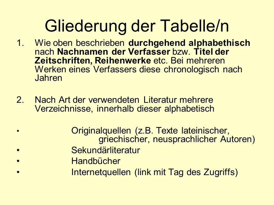 Gliederung der Tabelle/n 1.Wie oben beschrieben durchgehend alphabethisch nach Nachnamen der Verfasser bzw. Titel der Zeitschriften, Reihenwerke etc.