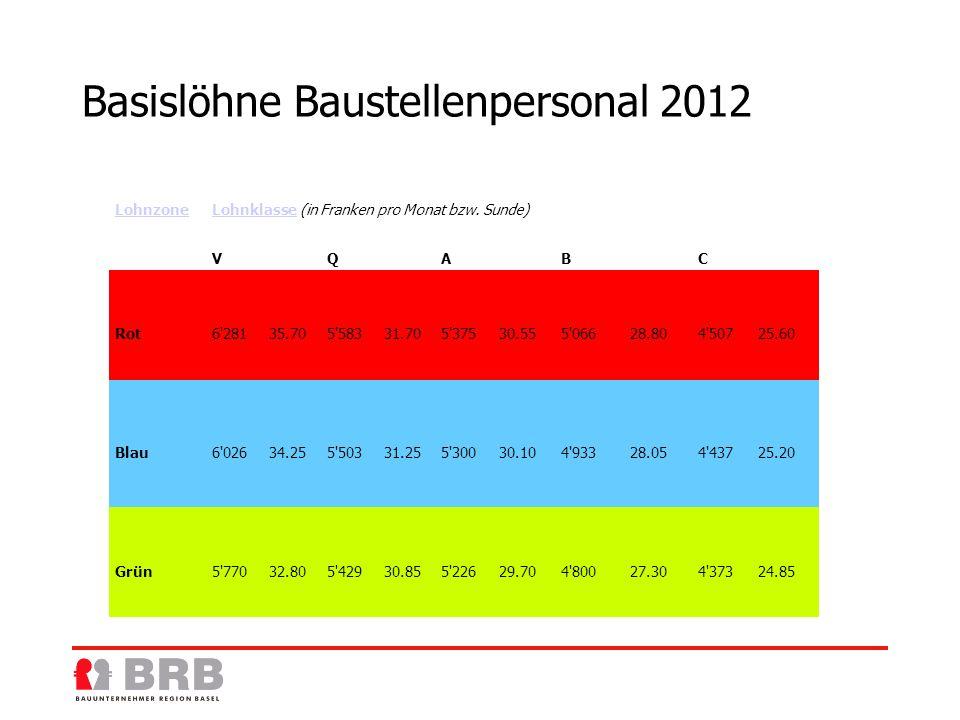Basislöhne Baustellenpersonal 2012 Basislöhne für Baustellenpersonal LohnzoneLohnklasseLohnklasse (in Franken pro Monat bzw.