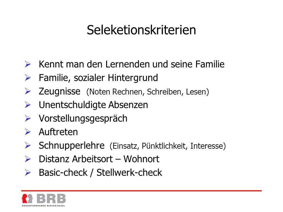 Lohnempfehlung für Lernende EFZ und EBA in der Region Basel 2012 Lohnempfehlung für Maurer / Strassenbauer EFZ 1.