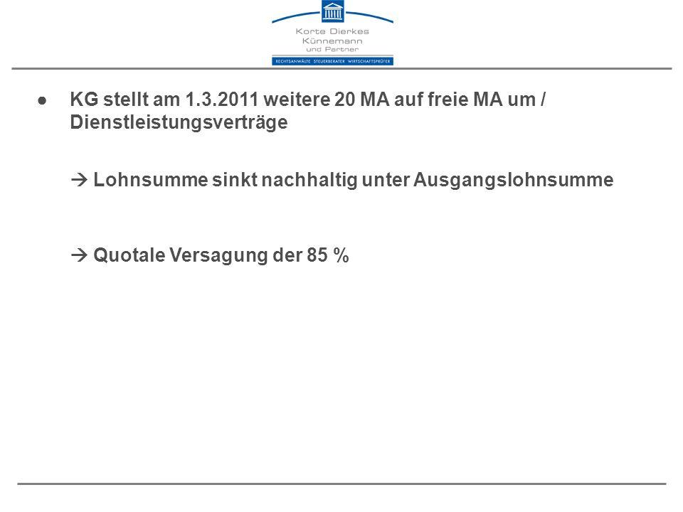 KG stellt am 1.3.2011 weitere 20 MA auf freie MA um / Dienstleistungsverträge Lohnsumme sinkt nachhaltig unter Ausgangslohnsumme Quotale Versagung der 85 %