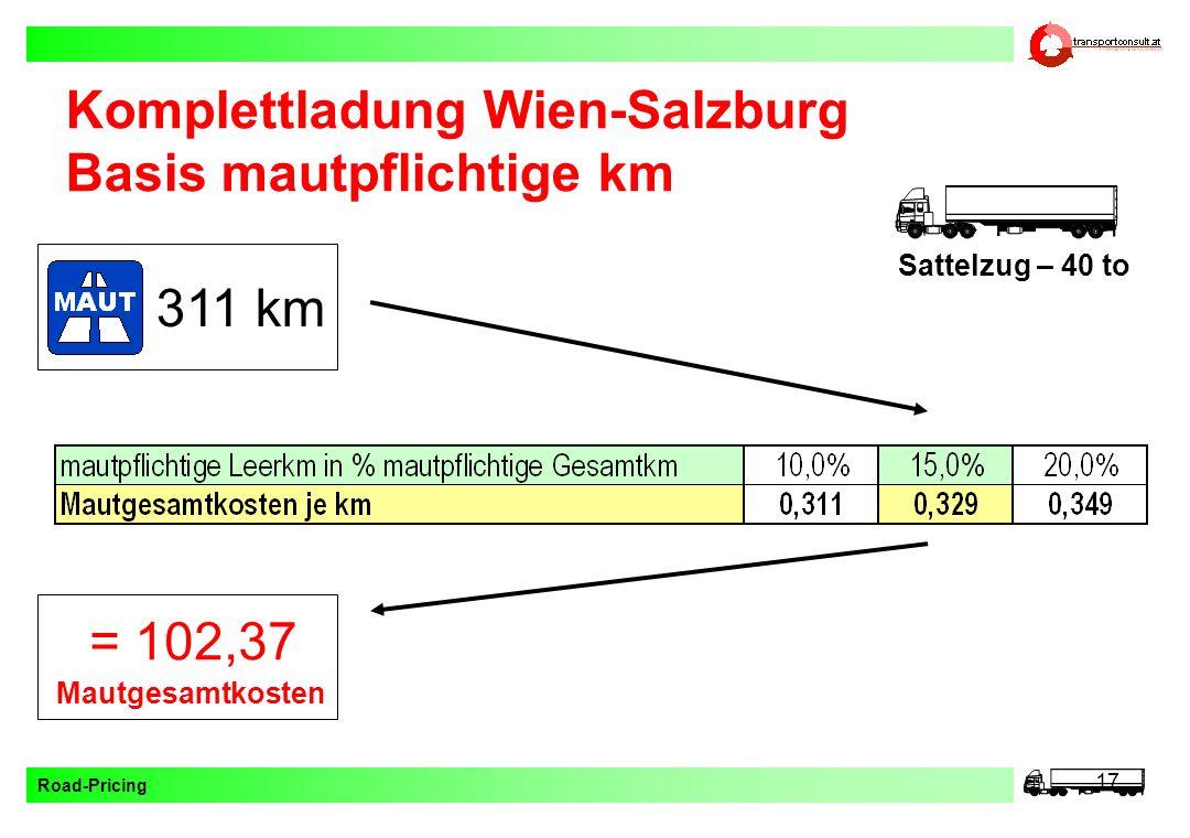 Road-Pricing 17 Komplettladung Wien-Salzburg Basis mautpflichtige km Sattelzug – 40 to 311 km = 102,37 Mautgesamtkosten