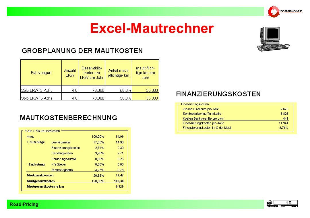 Road-Pricing 18 Excel-Mautrechner