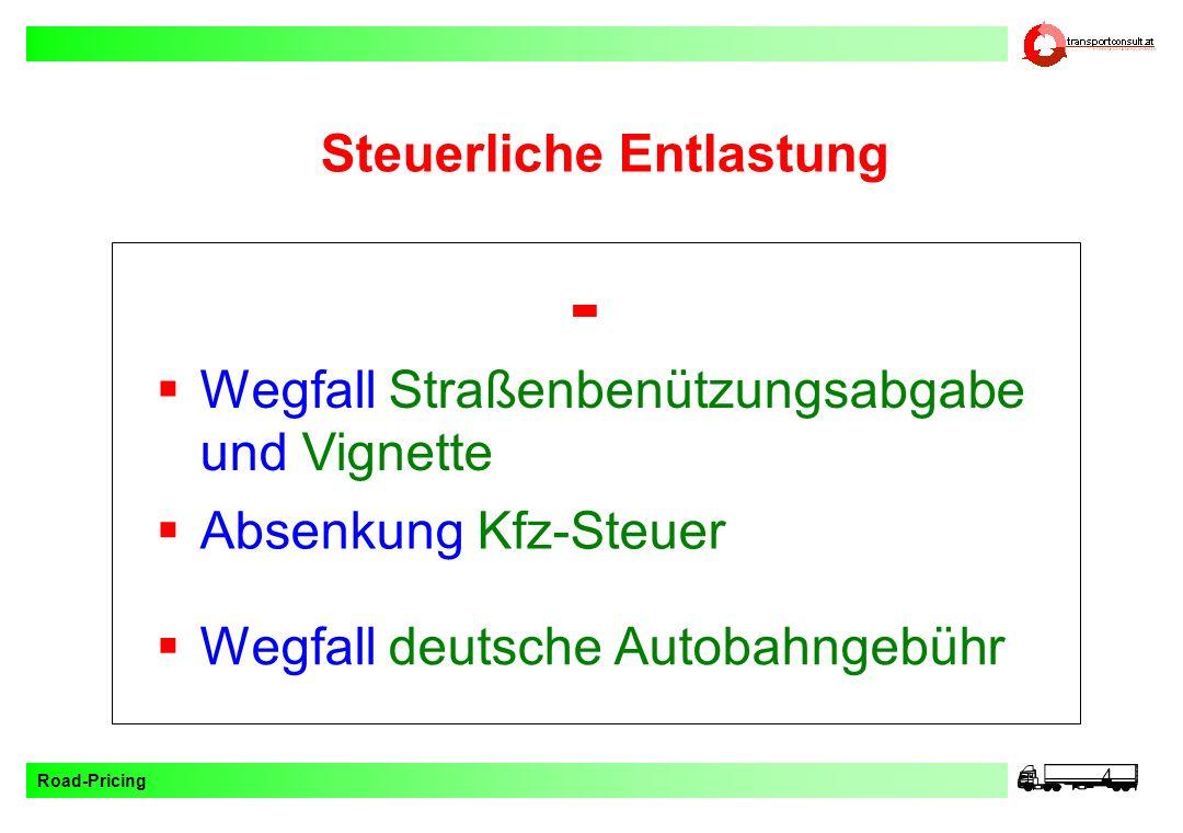 Road-Pricing 4 Steuerliche Entlastung Wegfall Straßenbenützungsabgabe und Vignette - Wegfall deutsche Autobahngebühr Absenkung Kfz-Steuer