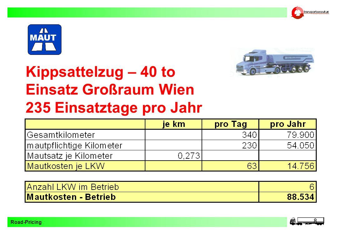 Road-Pricing 8 Kippsattelzug – 40 to Einsatz Großraum Wien 235 Einsatztage pro Jahr
