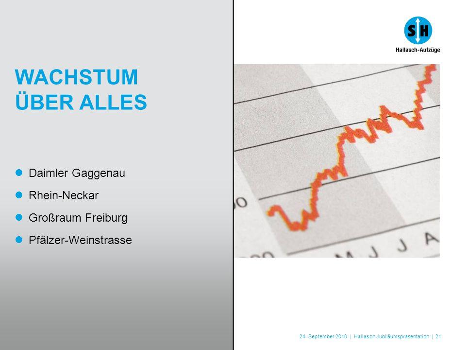 24. September 2010 | Hallasch Jubiläumspräsentation | 21 WACHSTUM ÜBER ALLES Daimler Gaggenau Rhein-Neckar Großraum Freiburg Pfälzer-Weinstrasse