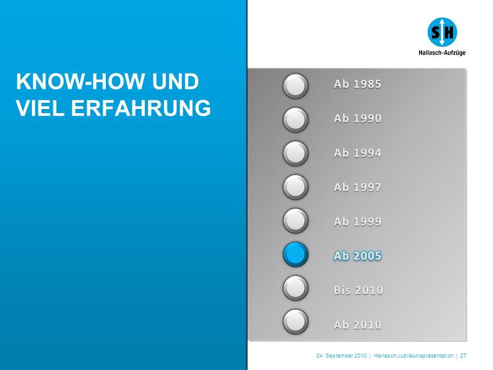 24. September 2010 | Hallasch Jubiläumspräsentation | 27 KNOW-HOW UND VIEL ERFAHRUNG