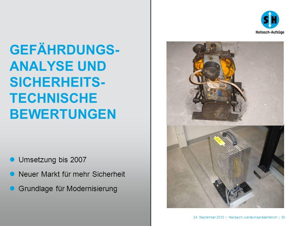 24. September 2010 | Hallasch Jubiläumspräsentation | 30 GEFÄHRDUNGS- ANALYSE UND SICHERHEITS- TECHNISCHE BEWERTUNGEN Umsetzung bis 2007 Neuer Markt f