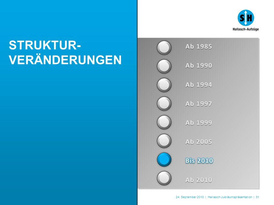 24. September 2010 | Hallasch Jubiläumspräsentation | 31 STRUKTUR- VERÄNDERUNGEN