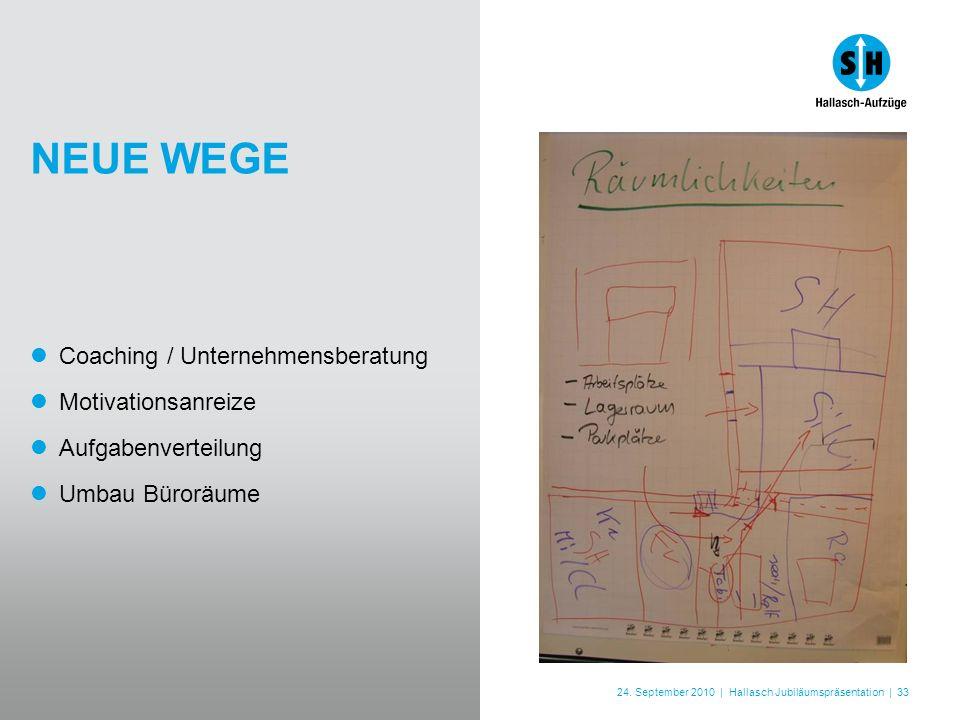 24. September 2010 | Hallasch Jubiläumspräsentation | 33 NEUE WEGE Coaching / Unternehmensberatung Motivationsanreize Aufgabenverteilung Umbau Büroräu