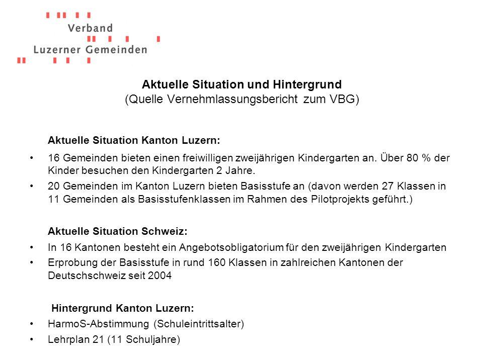Aktuelle Situation und Hintergrund (Quelle Vernehmlassungsbericht zum VBG) Aktuelle Situation Kanton Luzern: 16 Gemeinden bieten einen freiwilligen zweijährigen Kindergarten an.