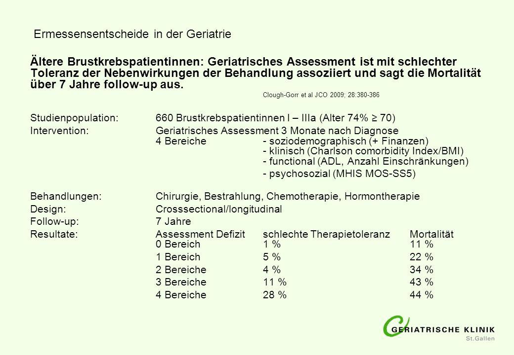 Ermessensentscheide in der Geriatrie Ältere Brustkrebspatientinnen: Geriatrisches Assessment ist mit schlechter Toleranz der Nebenwirkungen der Behand