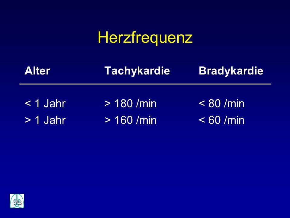 Herzfrequenz Alter Tachykardie Bradykardie 180 /min < 80 /min > 1 Jahr > 160 /min < 60 /min