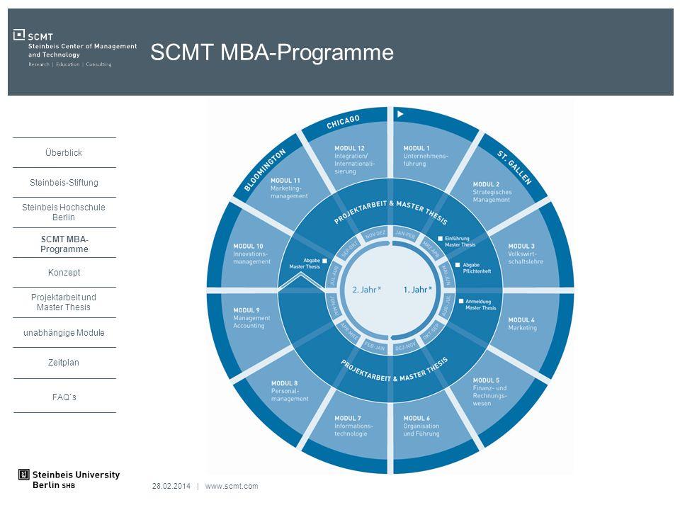28.02.2014 | www.scmt.com unabhängige Module Zeitplan Projektarbeit und Master Thesis Konzept SCMT MBA- Programme Steinbeis Hochschule Berlin Steinbeis-Stiftung Überblick FAQ`s SCMT MBA-Programme