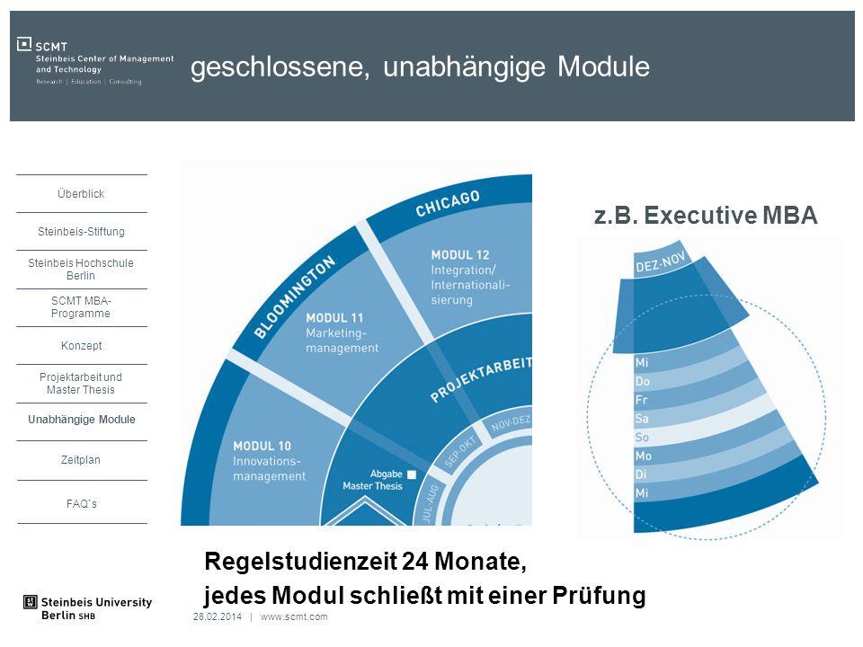 28.02.2014 | www.scmt.com unabhängige Module Zeitplan Projektarbeit und Master Thesis Konzept SCMT MBA- Programme Steinbeis Hochschule Berlin Steinbeis-Stiftung Überblick FAQ`s geschlossene, unabhängige Module z.B.