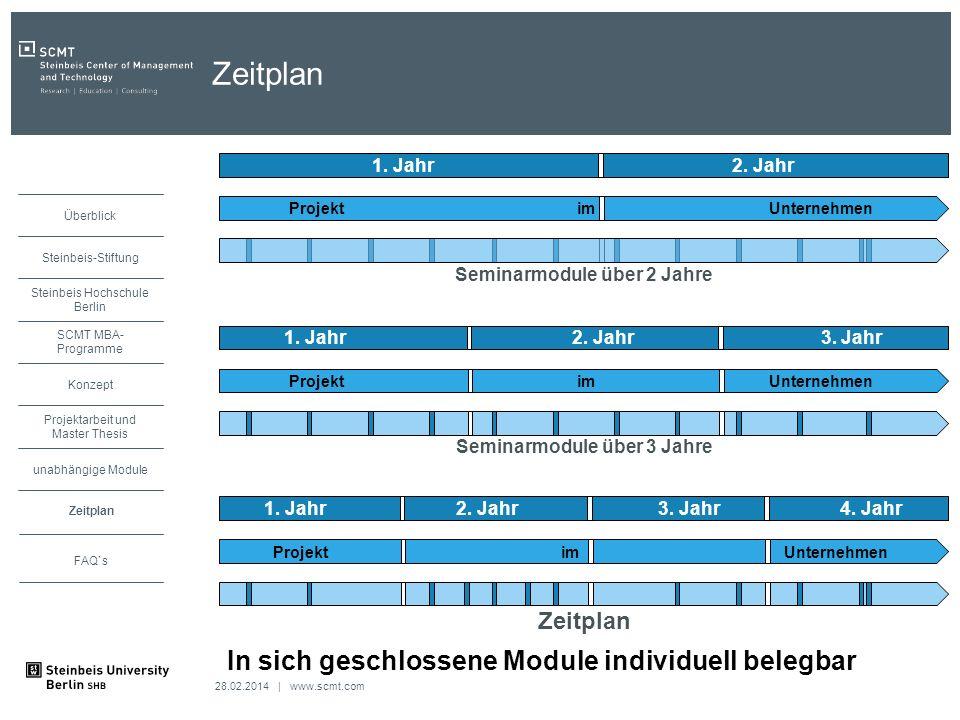 28.02.2014 | www.scmt.com unabhängige Module Zeitplan Projektarbeit und Master Thesis Konzept SCMT MBA- Programme Steinbeis Hochschule Berlin Steinbeis-Stiftung Überblick FAQ`s Zeitplan Projekt im Unternehmen 1.