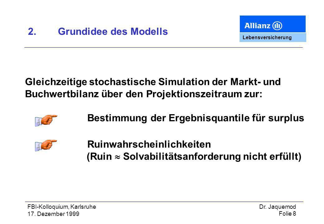 Lebensversicherung FBI-Kolloquium, Karlsruhe 17.Dezember 1999 Dr.